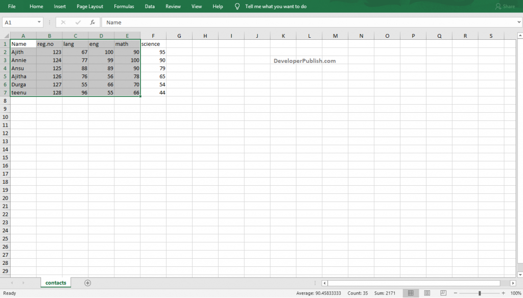 Bar Chart in Excel