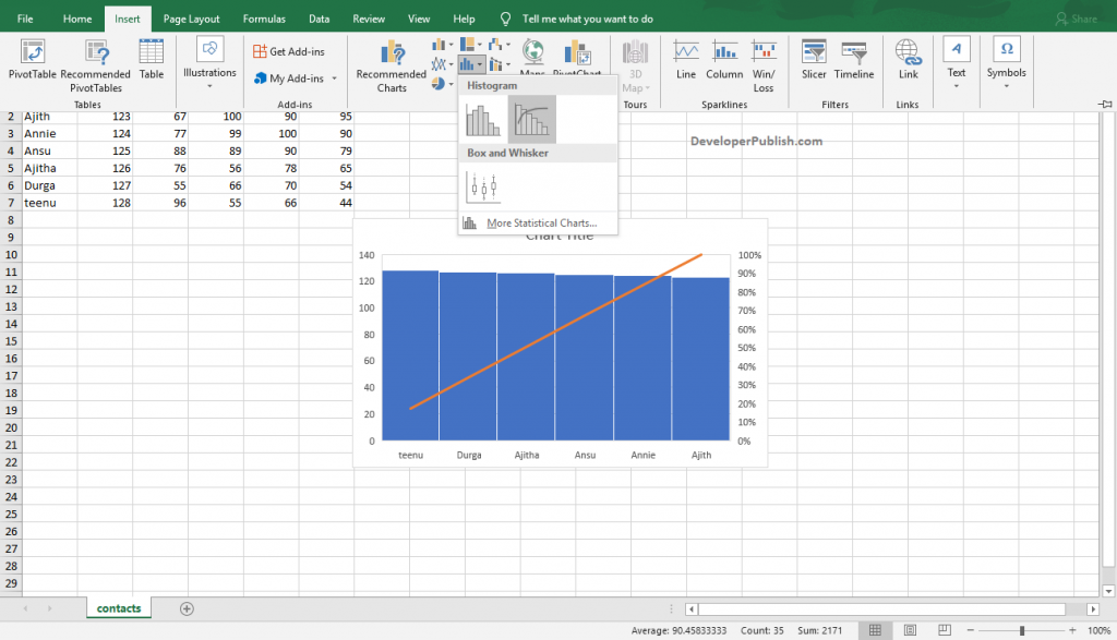 How to Create a Simple Chart in Excel?