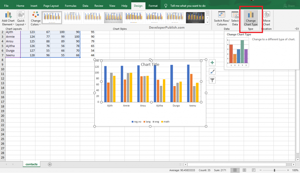 How to Change the Chart type in Excel?
