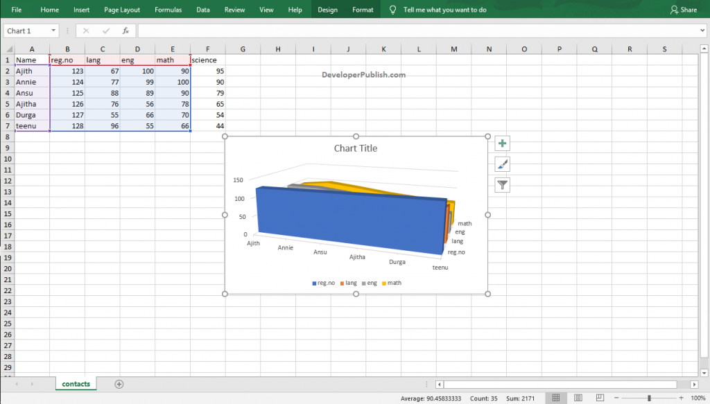 How to Create an Area Chart in Excel?