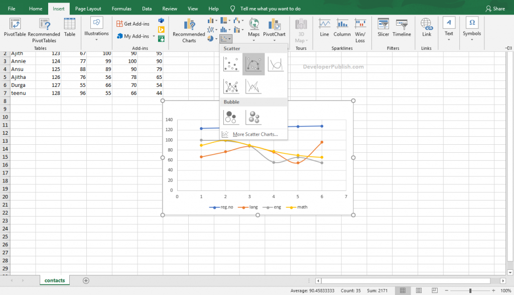 How to Create a Scatter Plot in Excel?