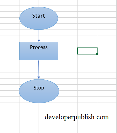 How to Draw a flowchart in Excel?