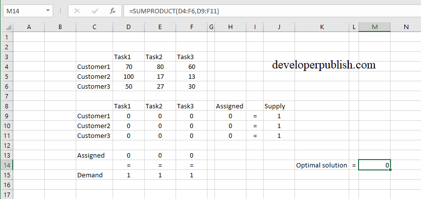 How to Solve Balanced Assignment Problem Using Excel Solver Add-In?