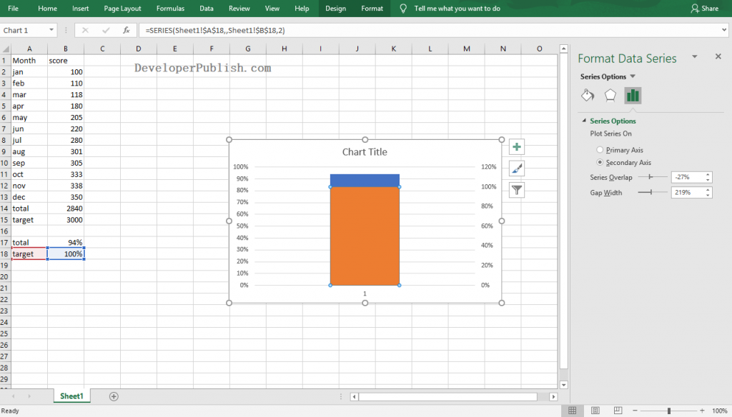How to Create a Thermometer Chart in Excel?