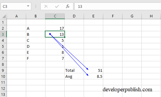 How to Use Formula Auditing in Excel?  Microsoft Excel