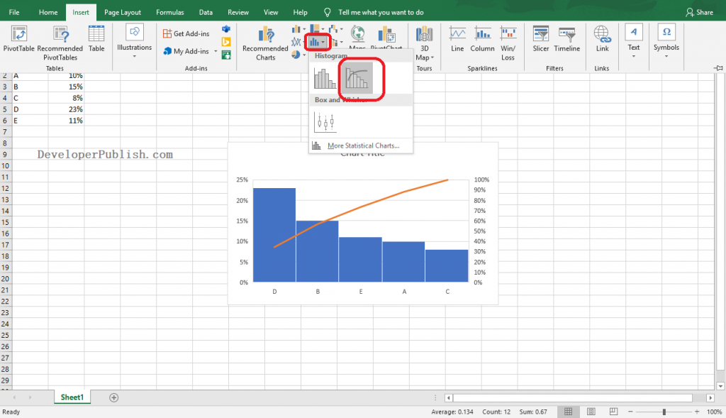 How to Create Pareto Chart in Excel?