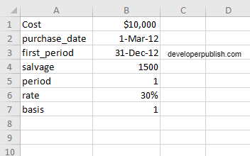 How to use AMORDEGRC function in Excel?