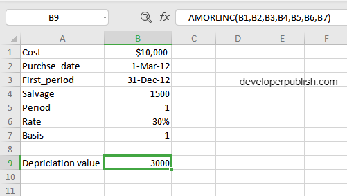 How to use AMORLINC Function in Excel?