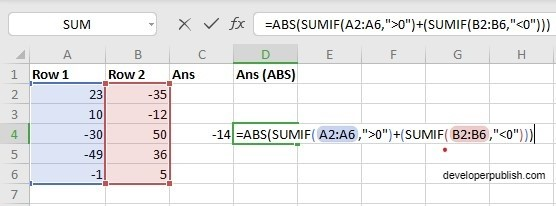 ABS Function