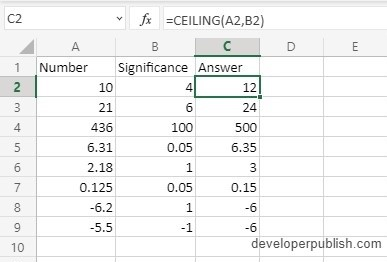 How to use CEILING Function in Excel?