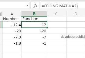 CEILING. MATH Function