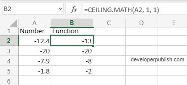 How to use Ceiling.math function in Excel?