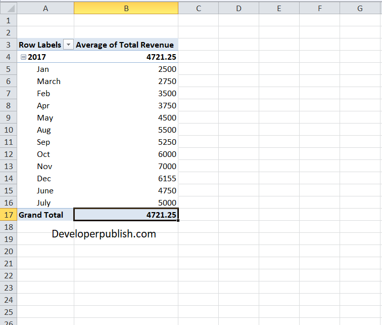 Summarize by Average in Excel Pivot Table