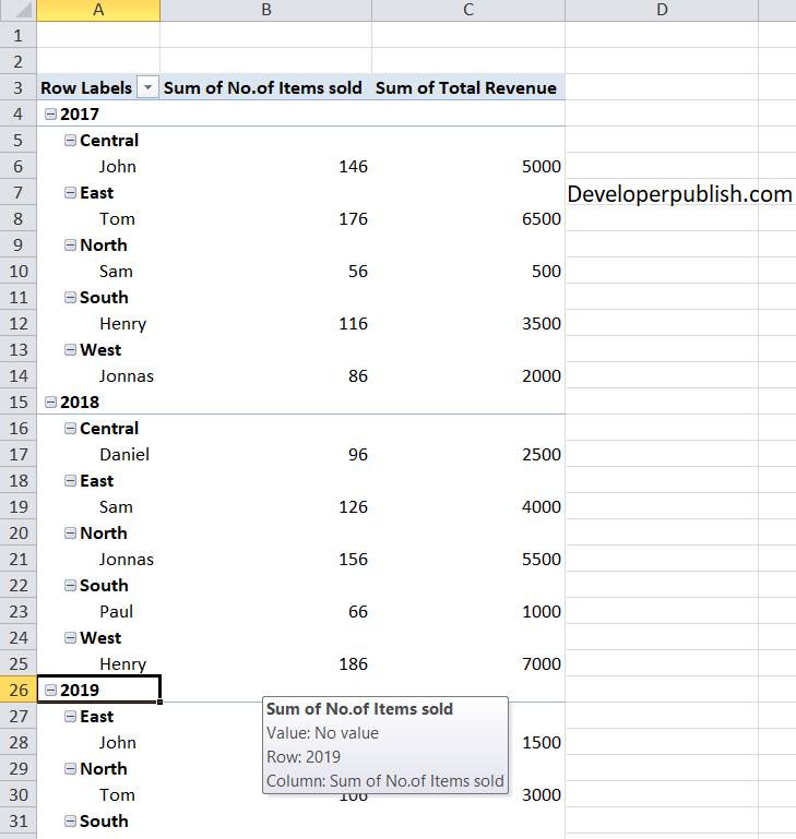 Subtotals and Grand totals in Excel Pivot tables