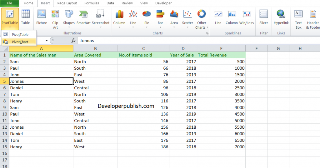 How to Create a Pivot Chart in Excel?