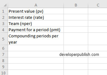 How to use FV function in Excel?
