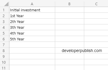 How to use the FVSCHEDULE function in Excel?