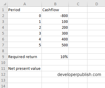 How to use the NPV function in Excel?