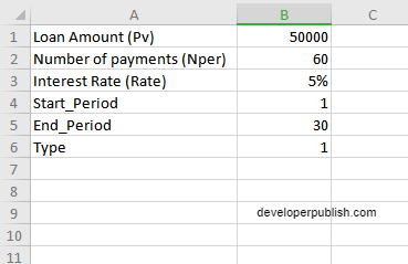 How to use the CUMPRINC function in Excel?