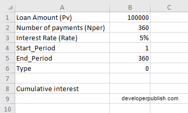 CUMIPMT Function in Excel