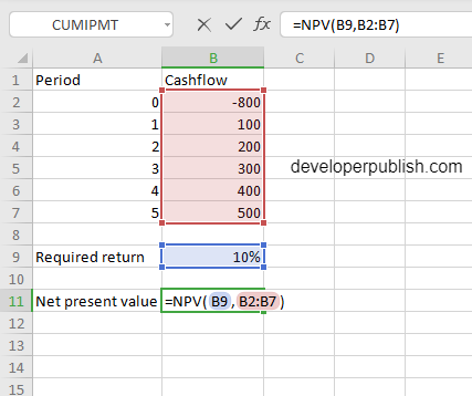 NPV Function in Excel