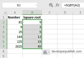 How does the SQRT Function work in Excel?