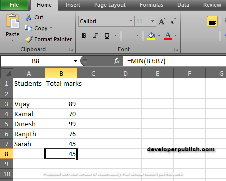 How to use MIN Function in Excel Spreadsheet?